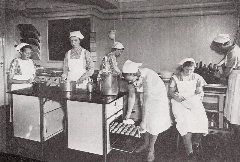 Skolköket, 1930-talet.